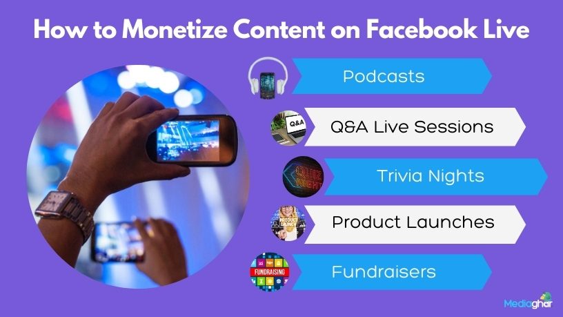 Ways To Monetize Content On Facebook Live
